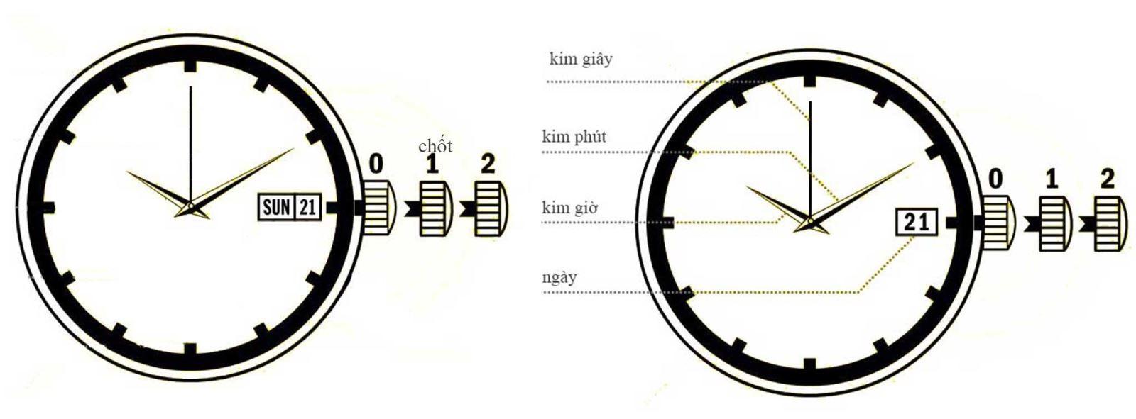 chỉnh ngày cho đồng hồ cơ đúng cách