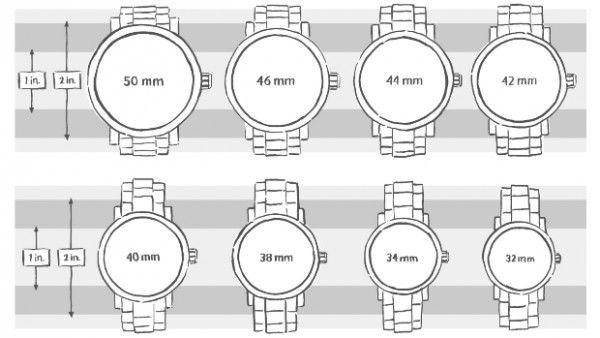 hướng dẫn cách chọn đồng hồ phù hợp với cổ tay