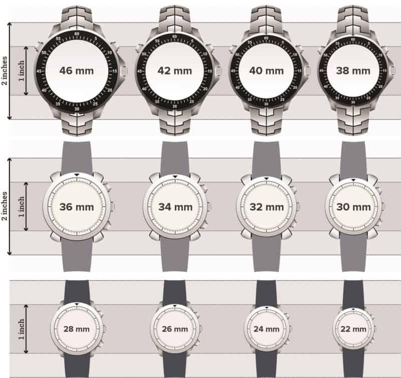 cách đeo mặt đồng hồ phù hợp với cổ tay