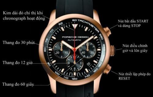 cách nhận biết khi sử dụng đồng hồ chronograph