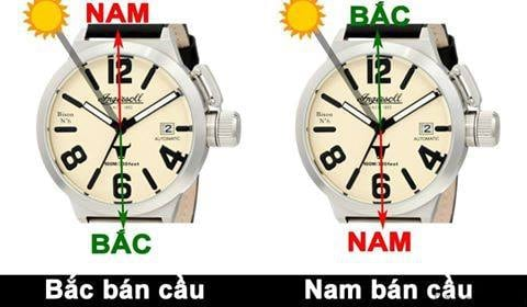 hướng dẫn bạn xác định hướng nam bắc trên đồng hồ đơn giản
