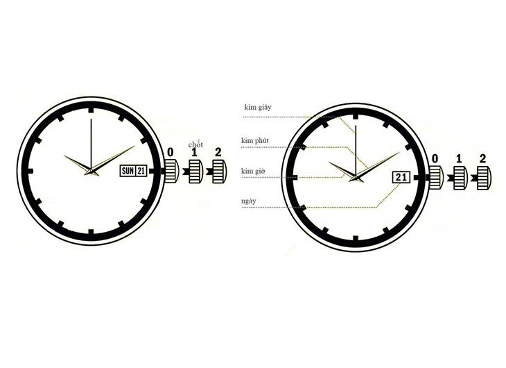 hướng dẫn chỉnh đồng hồ cơ bản của citizen