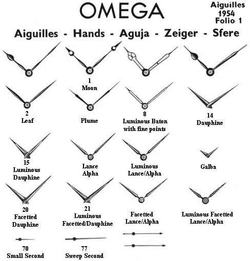 những cách giúp bạn xác định được đồng hồ omega là thật hay giả