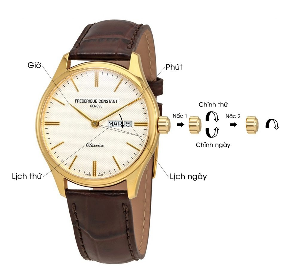 hướng dẫn chỉnh đồng hồ 3 kim có lịch ngày và lịch thứ