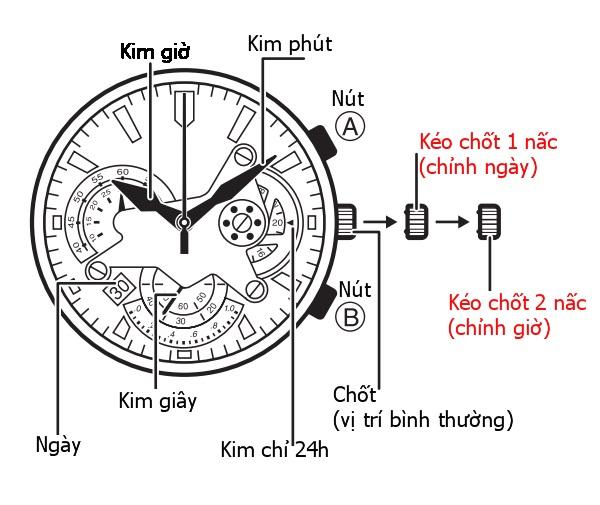những lưu ý khi sử dụng đồng hồ cơ cao cấp