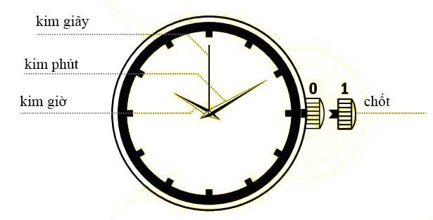 cách chỉnh giờ đồng hồ 3 kim không lịch automatic